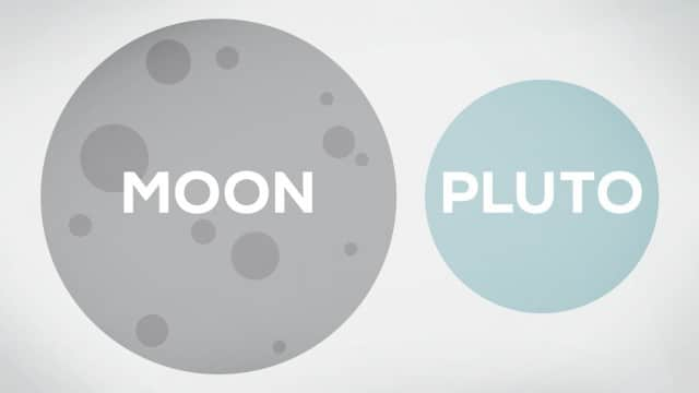 How Big is the Moon? A Kurzgesagt visualization