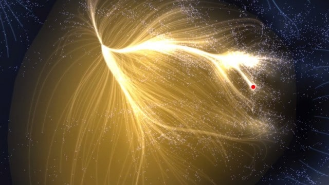 Solar System, Milky Way, Laniakea: Our home supercluster