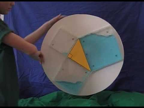 The Pythagorean theorem water demo