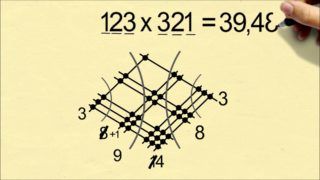 How to multiply numbers by drawing lines