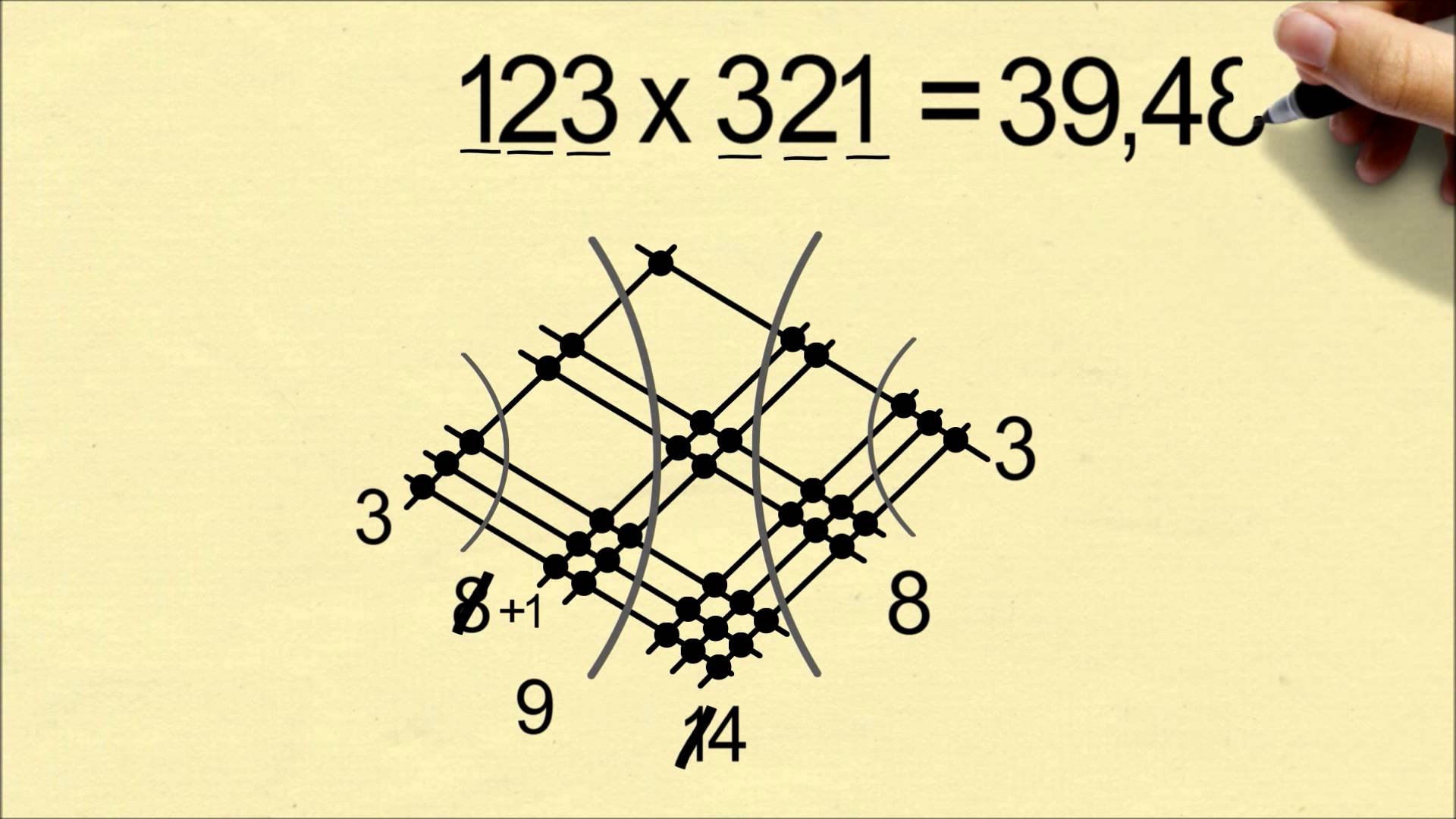 Drawing Lines For Multiplication : How to multiply numbers by drawing lines the kid should