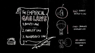 The ABCs of Gas – TED Ed