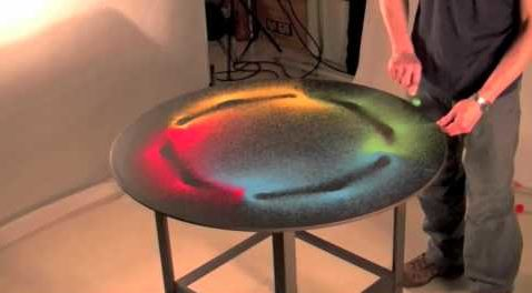 Making sounds visible: Sound vibrations transform colorful sand patterns