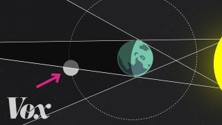 The science of solar eclipses: How do solar & lunar eclipses work?