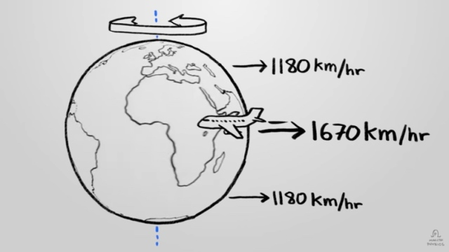 Why Isn't It Faster To Fly West? –Minute Physics
