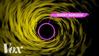Why every picture of a black hole is an illustration –Vox