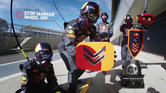 A Formula One Pit Stop Explained