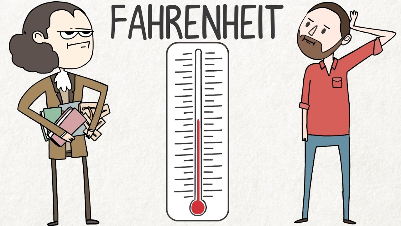 the stories behind fahrenheit and celsius the kid should see this