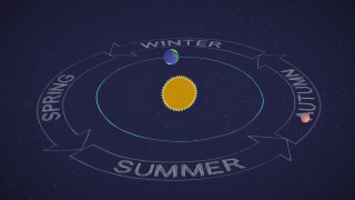 Mars in a Minute: How Long is a Year on Mars?