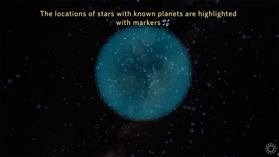known planets