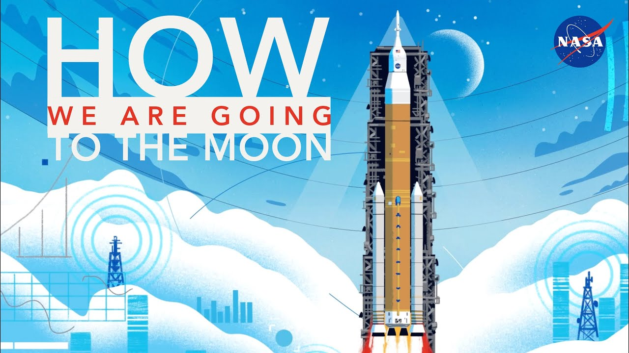 Artemis and How We Are Going to the Moon