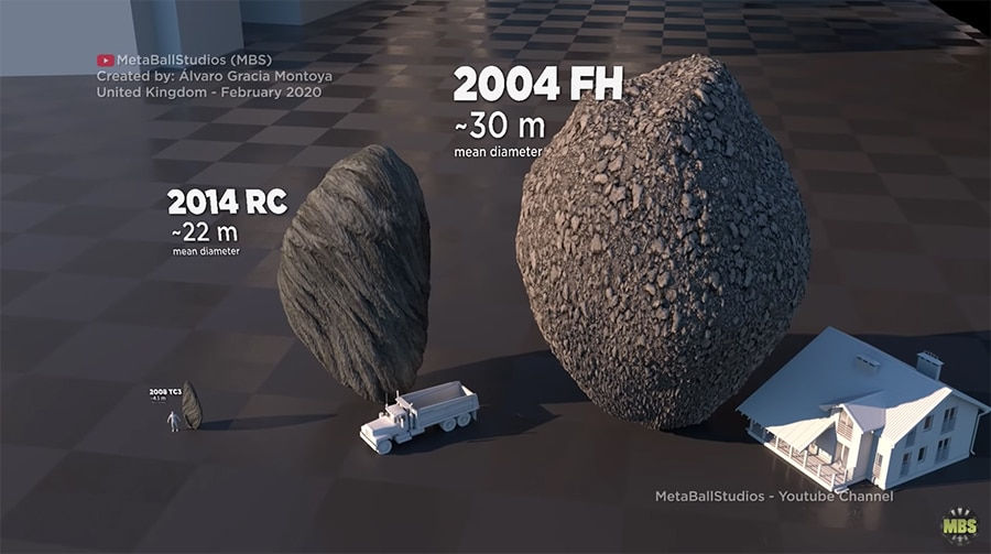 asteroids size comparison with a human