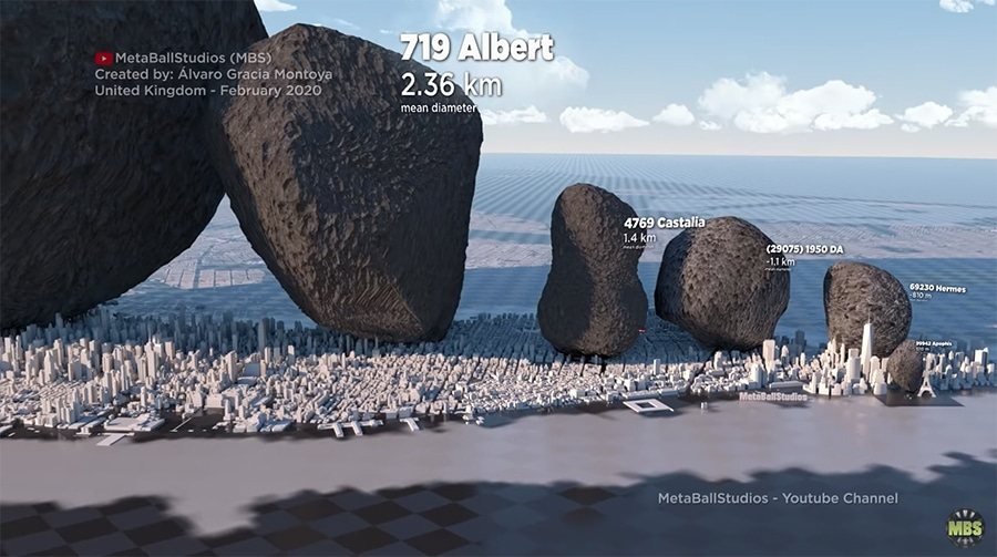 asteroids size comparison with manhattan