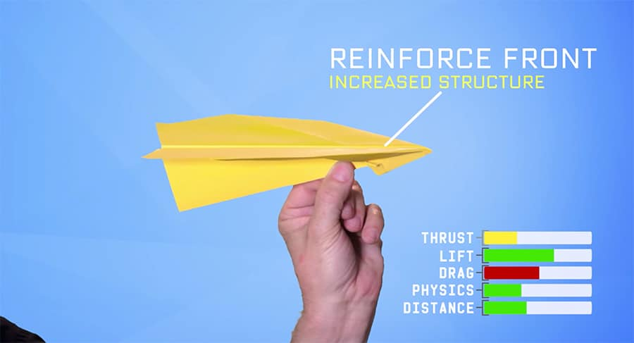 reviewing the paper airplane design